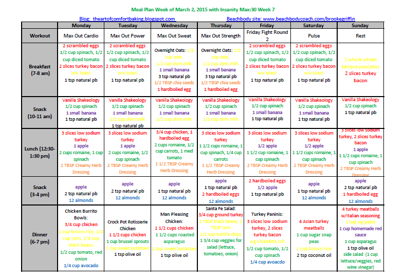 Insanity Max30 Meal Plan March 2 2015