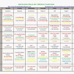 21-Day Fix Meal Plan: May 25, 2015